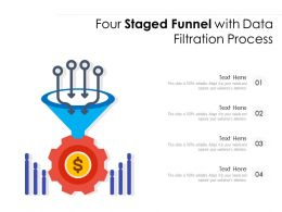 Four Staged Funnel With Data Filtration Process
