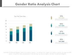 Four Staged Gender Ratio Analysis Chart Powerpoint Slides
