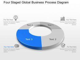Four Staged Global Business Process Diagram Powerpoint Template Slide