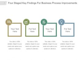 Four Staged Key Findings For Business Process Improvements Powerpoint Template