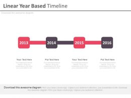 Four Staged Linear Year Based Timeline Powerpoint Slides