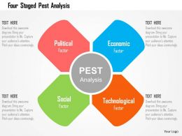 four_staged_pest_analysis_flat_powerpoint_design_Slide01