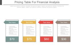 Four Staged Pricing Table For Financial Analysis Powerpoint Slides