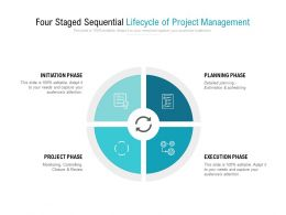 Four Staged Sequential Lifecycle Of Project Management