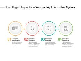 Four Staged Sequential Of Accounting Information System