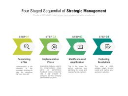 Four Staged Sequential Of Strategic Management