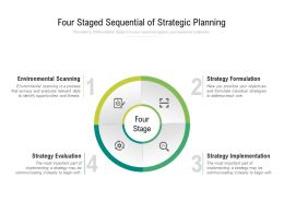 Four Staged Sequential Of Strategic Planning