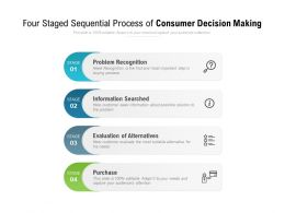 Four Staged Sequential Process Of Consumer Decision Making