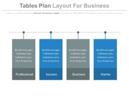 Four Staged Table Plan Layout For Business Strategy Powerpoint Slides