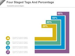 Four Staged Tags And Percentage Powerpoint Slides