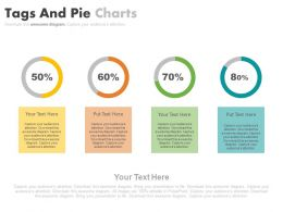 Four Staged Tags And Pie Charts Percentage Analysis Powerpoint Slides