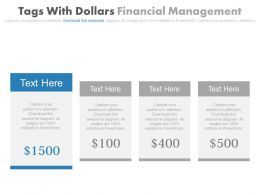 Four Staged Tags With Dollars Financial Management Powerpoint Slides