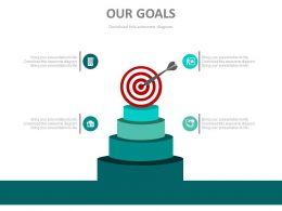 Four Staged Target Goal Achievement Analysis Powerpoint Slides