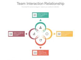 Four Staged Team Interaction And Relationship Diagram Powerpoint Slides