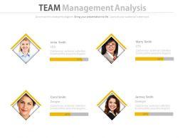 Four Staged Team Management Analysis Powerpoint Slides