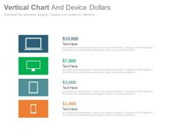 Four Staged Vertical Chart And Devices Dollars Powerpoint Slides