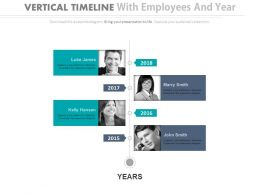 Four Staged Vertical Timeline With Employees And Years Powerpoint Slides