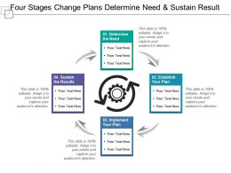 Four Stages Change Plans Determine Need And Sustain Result