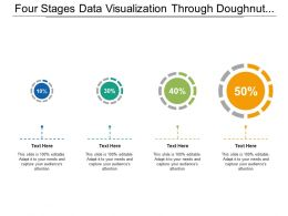 Four Stages Data Visualization Through Doughnut Charts
