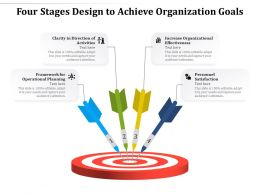 Four Stages Design To Achieve Organization Goals