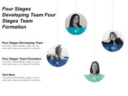 Four Stages Developing Team Four Stages Team Formation Cpb