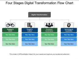 Four Stages Digital Transformation Flow Chart
