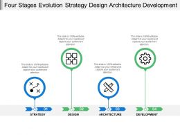 Four Stages Evolution Strategy Design Architecture Development