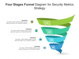 Four Stages Funnel Diagram For Security Metrics Strategy Infographic Template
