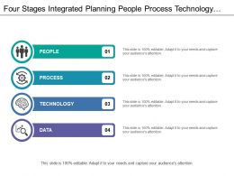 Four Stages Integrated Planning People Process Technology Data