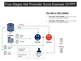 Four Stages Net Promoter Score Example Of Ppt