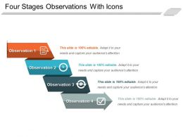 Four Stages Observations With Icons
