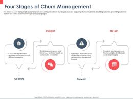Four Stages Of Churn Management Analyzing Ppt Powerpoint Presentation Professional Layouts