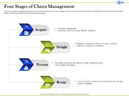 Four Stages Of Churn Management Customer Segmentation Ppt Presentation Show