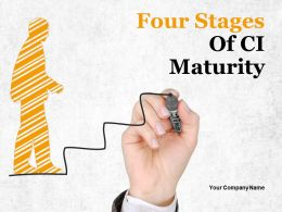 Four Stages Of Ci Maturity Powerpoint Presentation Slides