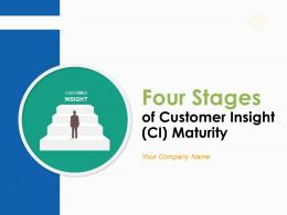 Four Stages Of Customer Insight Ci Maturity PowerPoint Presentation Slides