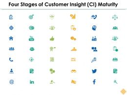 Four Stages Of Customer Insight Ci Maturity Ppt Powerpoint Presentation Icon Outfit