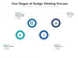 Four Stages Of Design Thinking Process