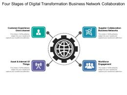 Four Stages Of Digital Transformation Business Network Collaboration