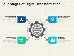 Four Stages Of Digital Transformation