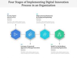 Four Stages Of Implementing Digital Innovation Process In An Organization