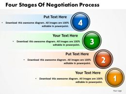 Four Stages Of Negotiation Process Powerpoint Templates ppt presentation slides 812