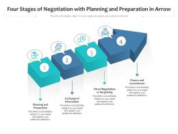 Four Stages Of Negotiation With Planning And Preparation In Arrow