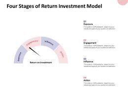 Four Stages Of Return Investment Model Influence Ppt Powerpoint Presentation Deck