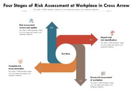 Four Stages Of Risk Assessment At Workplace In Cross Arrow