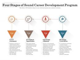 Four Stages Of Sound Career Development Program