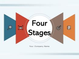 Four Stages Organization Framework Marketing Strategy Planning