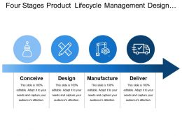 Four Stages Product Lifecycle Management Design Manufacture And Deliver
