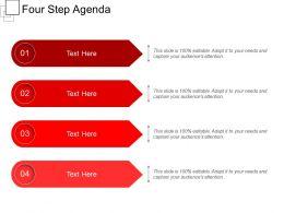 Four Step Agenda