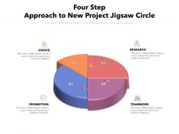Four Step Approach To New Project Jigsaw Circle