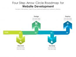 Four Step Arrow Circle Roadmap For Website Development